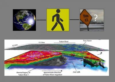 Evaluating complex environmental processes in cold regions using multidisciplinary frameworks, Yukon Flats, Alaska.
