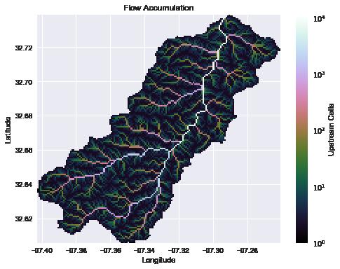 pysheds: a fast, open-source digital elevation model processing